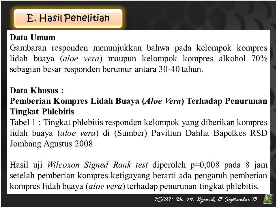 E. Hasil Penelitian RSUP Dr. M. Djamil, 13 September'13 Data Umum Gambaran responden menunjukkan bahwa pada kelompok kompres lidah buaya (aloe vera) m