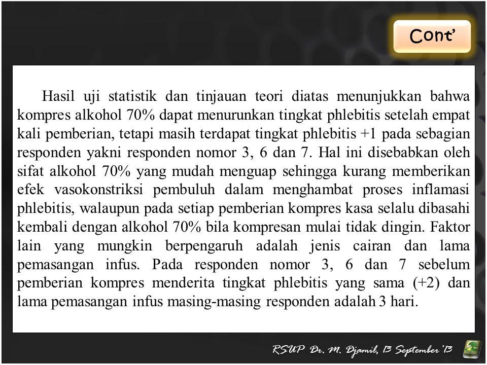 Cont' RSUP Dr. M. Djamil, 13 September'13 Hasil uji statistik dan tinjauan teori diatas menunjukkan bahwa kompres alkohol 70% dapat menurunkan tingkat