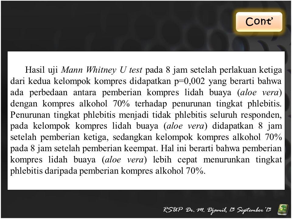 Cont' RSUP Dr. M. Djamil, 13 September'13 Hasil uji Mann Whitney U test pada 8 jam setelah perlakuan ketiga dari kedua kelompok kompres didapatkan p=0
