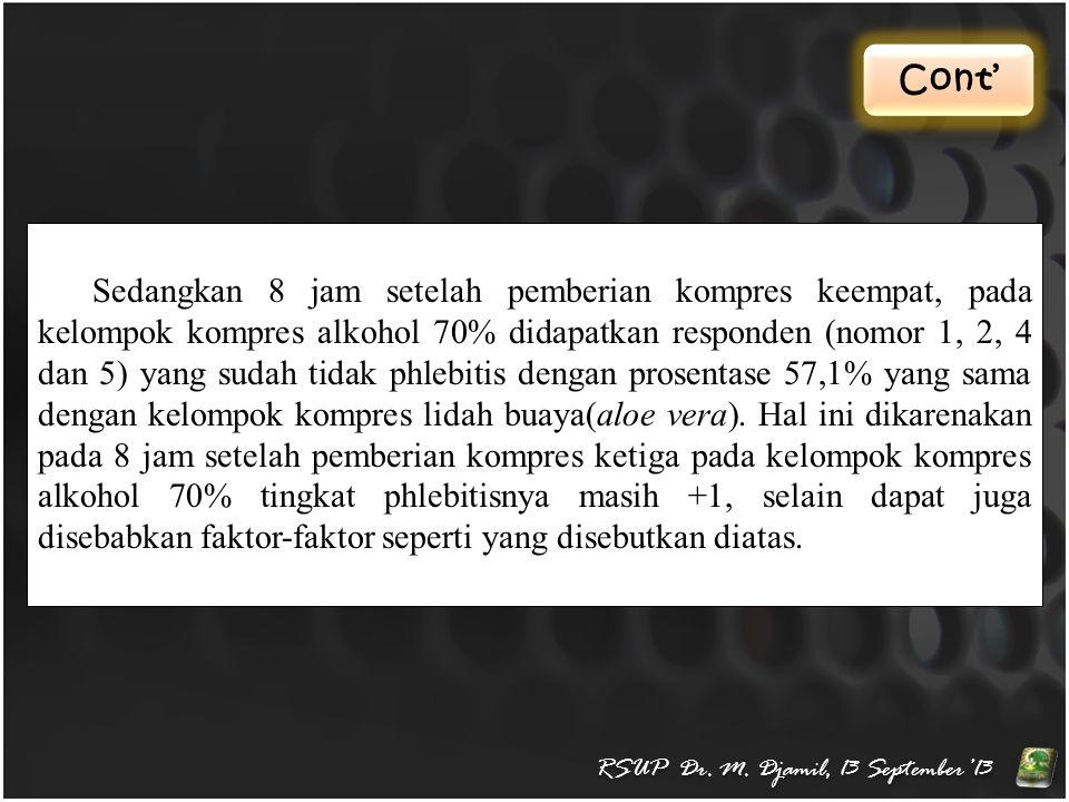 Cont' RSUP Dr. M. Djamil, 13 September'13 Sedangkan 8 jam setelah pemberian kompres keempat, pada kelompok kompres alkohol 70% didapatkan responden (n