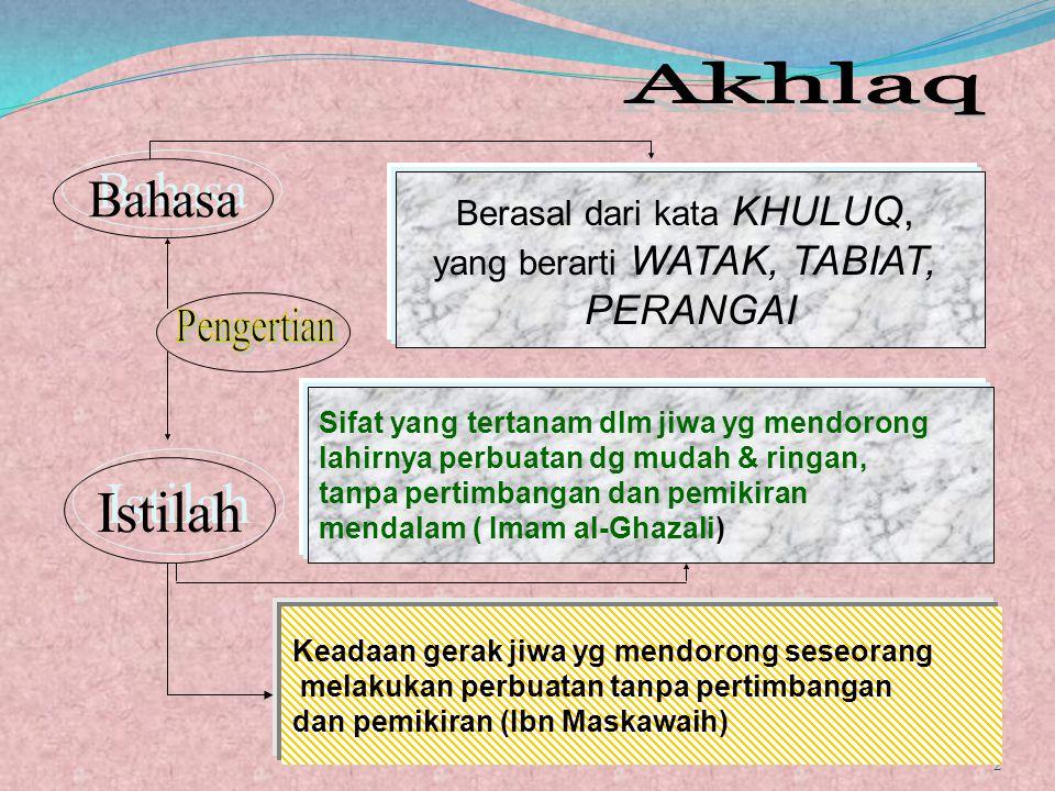 2 Berasal dari kata KHULUQ, yang berarti WATAK, TABIAT, PERANGAI Istilah Bahasa Sifat yang tertanam dlm jiwa yg mendorong lahirnya perbuatan dg mudah & ringan, tanpa pertimbangan dan pemikiran mendalam ( Imam al-Ghazali) Keadaan gerak jiwa yg mendorong seseorang melakukan perbuatan tanpa pertimbangan dan pemikiran (Ibn Maskawaih)