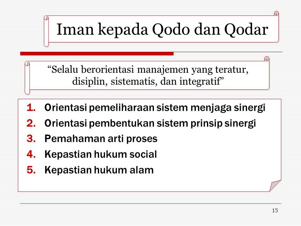 """15 Iman kepada Qodo dan Qodar """"Selalu berorientasi manajemen yang teratur, disiplin, sistematis, dan integratif"""" 1.Orientasi pemeliharaan sistem menja"""