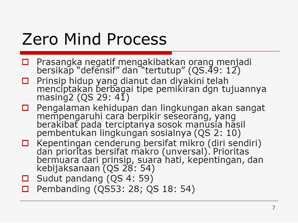 """7 Zero Mind Process  Prasangka negatif mengakibatkan orang menjadi bersikap """"defensif"""" dan """"tertutup"""" (QS.49: 12)  Prinsip hidup yang dianut dan diy"""