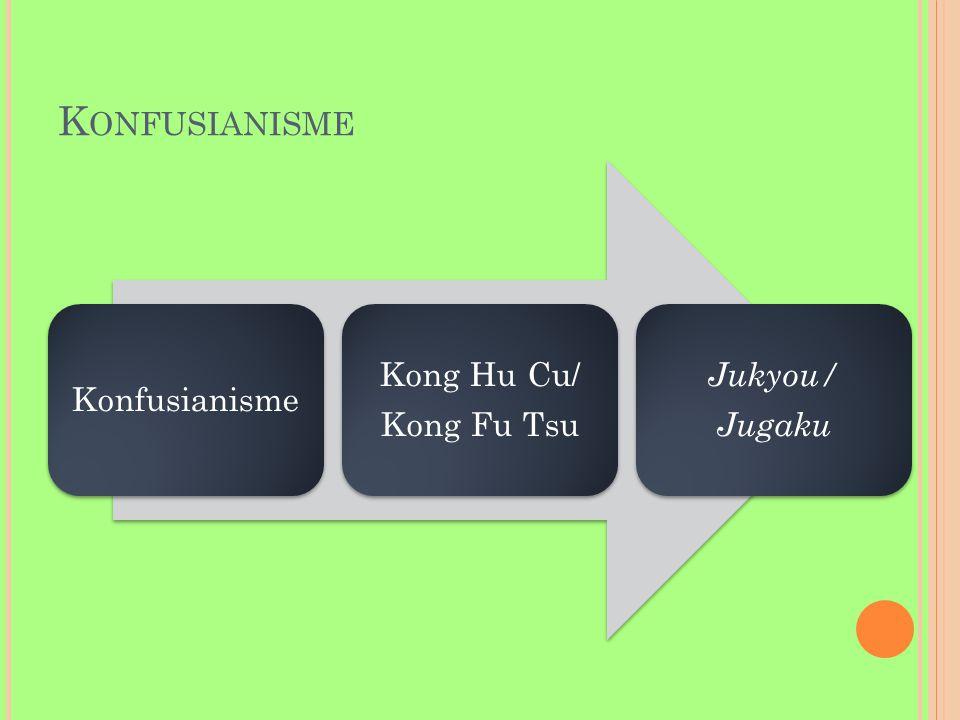 Konfusianisme Kong Hu Cu/ Kong Fu Tsu Jukyou/ Jugaku