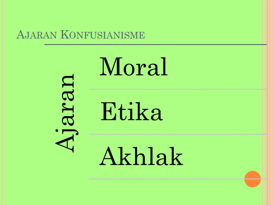 A JARAN K ONFUSIANISME Ajaran Moral Etika Akhlak
