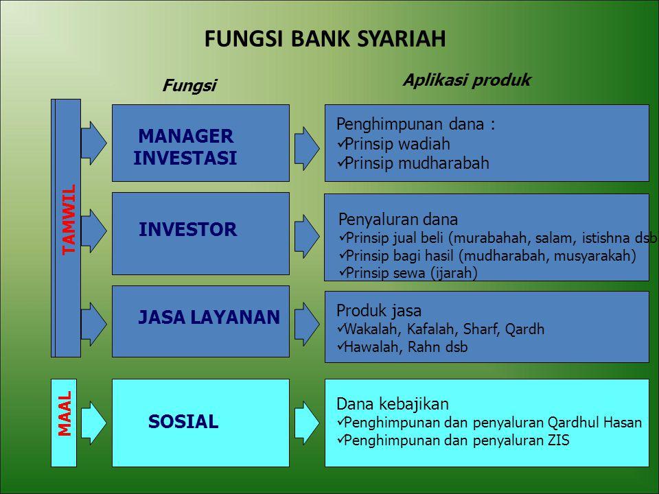 SISTEM OPERASIONAL BANK SYARIAH BANK SYARIAH Sebagai pengelola dana /penerima dana titipan Sebagai pemilik dana/penjual/ pemberi sewa Sebagai penyedia