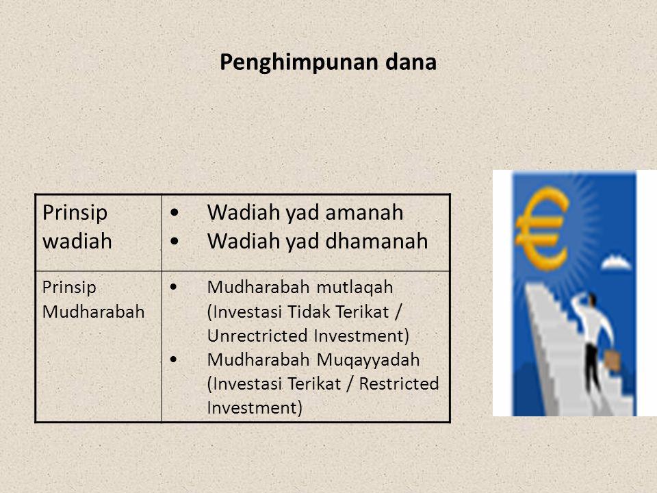 Produk dan jasa Bank Syariah PenghimpunanPenyaluran Jasa keuangan Prinsip wadiah Giro Tabungan Prinsip mudharabah Deposito Tabungan Prinsip jual beli