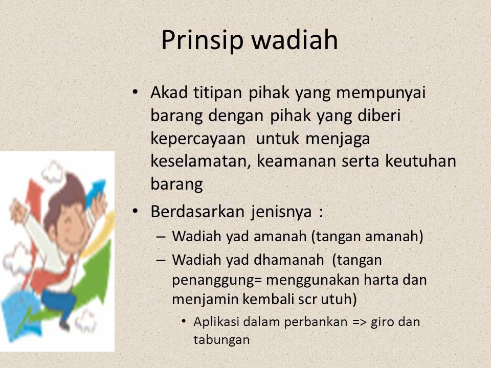 Penghimpunan dana Prinsip wadiah Wadiah yad amanah Wadiah yad dhamanah Prinsip Mudharabah Mudharabah mutlaqah (Investasi Tidak Terikat / Unrectricted
