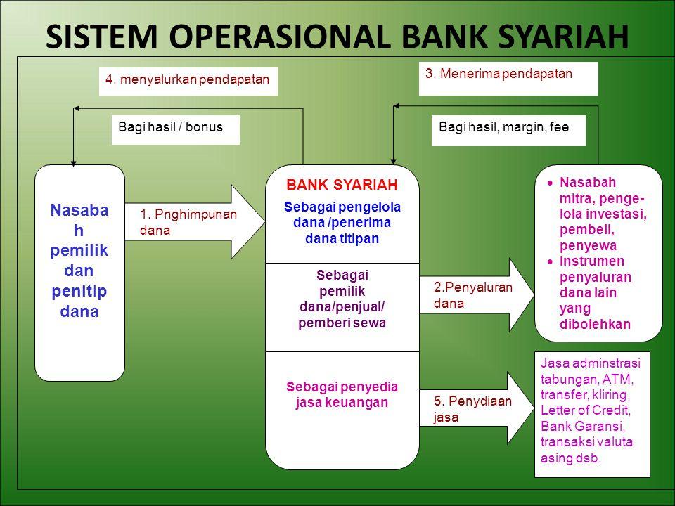 perbankan syariah bertujuan menunjang pelaksanaan pembangunan nasional dalam rangka meningkatkan keadilan, kebersamaan, dan pemerataan kesejahteraan r
