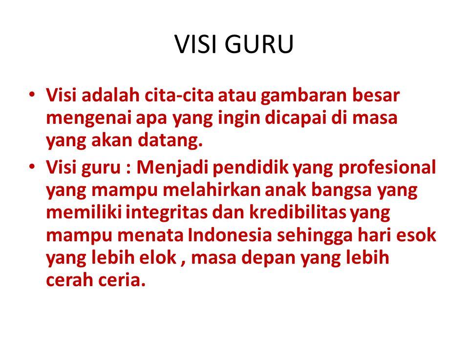 VISI GURU Visi adalah cita-cita atau gambaran besar mengenai apa yang ingin dicapai di masa yang akan datang.