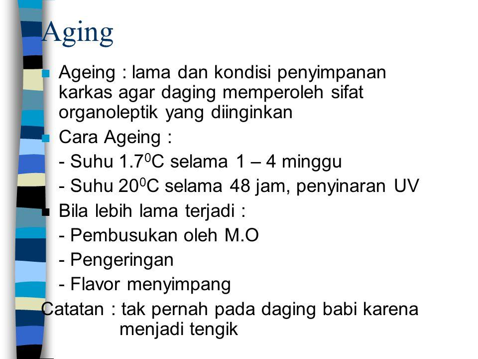 Aging n Ageing : lama dan kondisi penyimpanan karkas agar daging memperoleh sifat organoleptik yang diinginkan n Cara Ageing : - Suhu 1.7 0 C selama 1 – 4 minggu - Suhu 20 0 C selama 48 jam, penyinaran UV n Bila lebih lama terjadi : - Pembusukan oleh M.O - Pengeringan - Flavor menyimpang Catatan : tak pernah pada daging babi karena menjadi tengik
