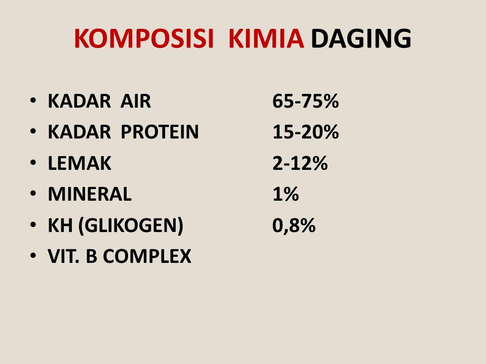 KOMPOSISI KIMIA DAGING KADAR AIR65-75% KADAR PROTEIN15-20% LEMAK2-12% MINERAL1% KH (GLIKOGEN)0,8% VIT. B COMPLEX