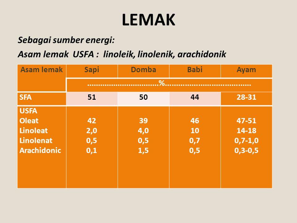 LEMAK Sebagai sumber energi: Asam lemak USFA : linoleik, linolenik, arachidonik Asam lemakSapiDombaBabiAyam.................................%.........