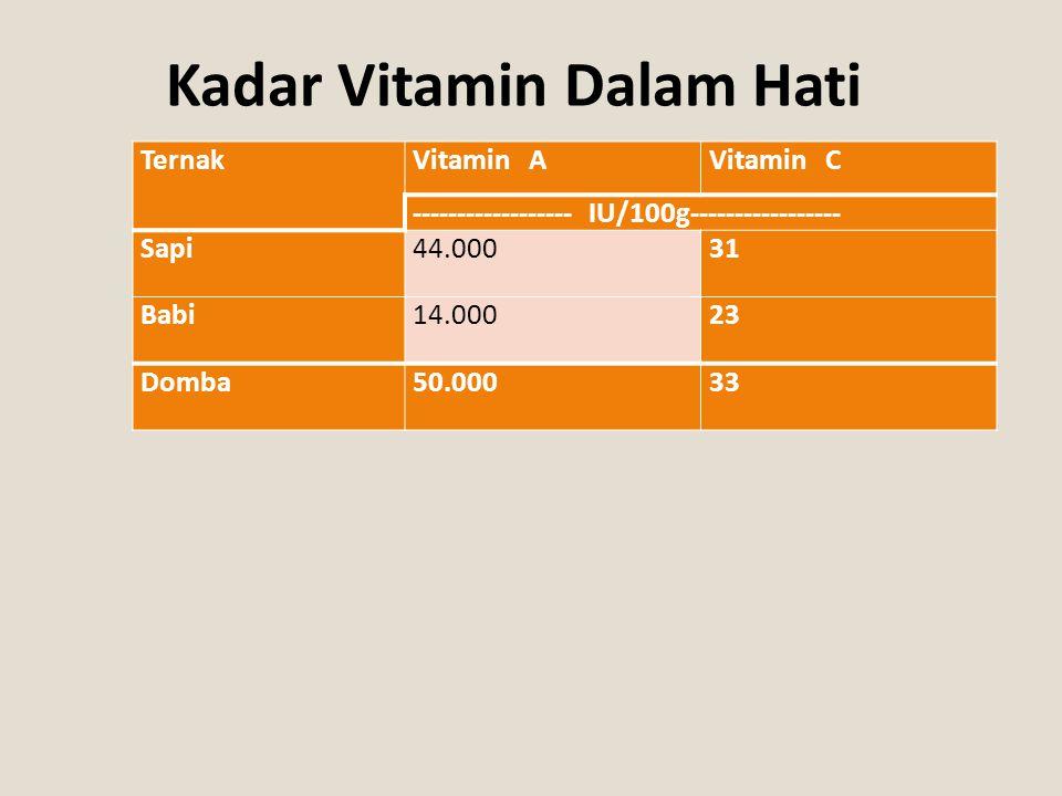 Kadar Vitamin Dalam Hati TernakVitamin AVitamin C ------------------ IU/100g----------------- Sapi44.00031 Babi14.00023 Domba50.00033