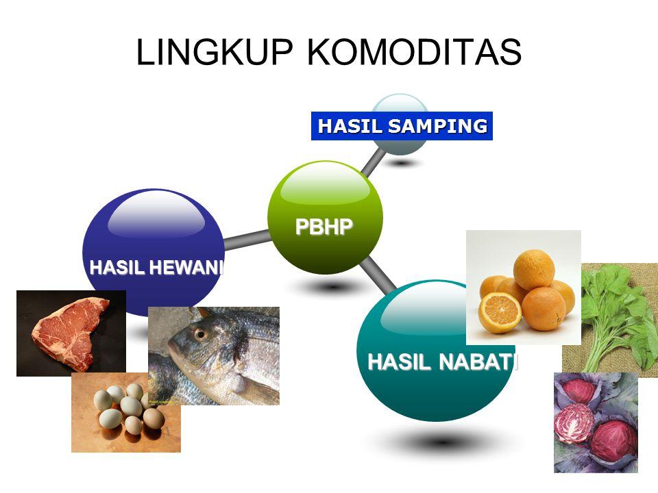 LINGKUP KOMODITAS PBHP HASIL SAMPING HASIL HEWANI HASIL NABATI