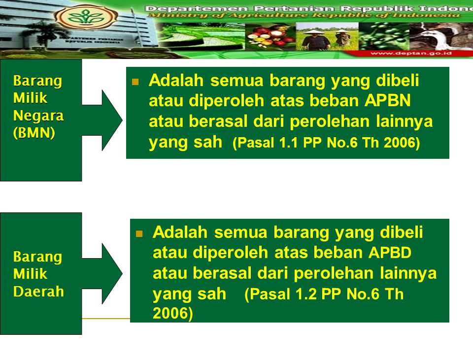 Pengelola barang Adalah pejabat yang berwenang dan bertanggung jawab menetapkan kebijaksanaan dan pedoman serta melakukan pengelolaan barang milik negara/daerah (Pasal 1.3 PP No.6 Th.2006)