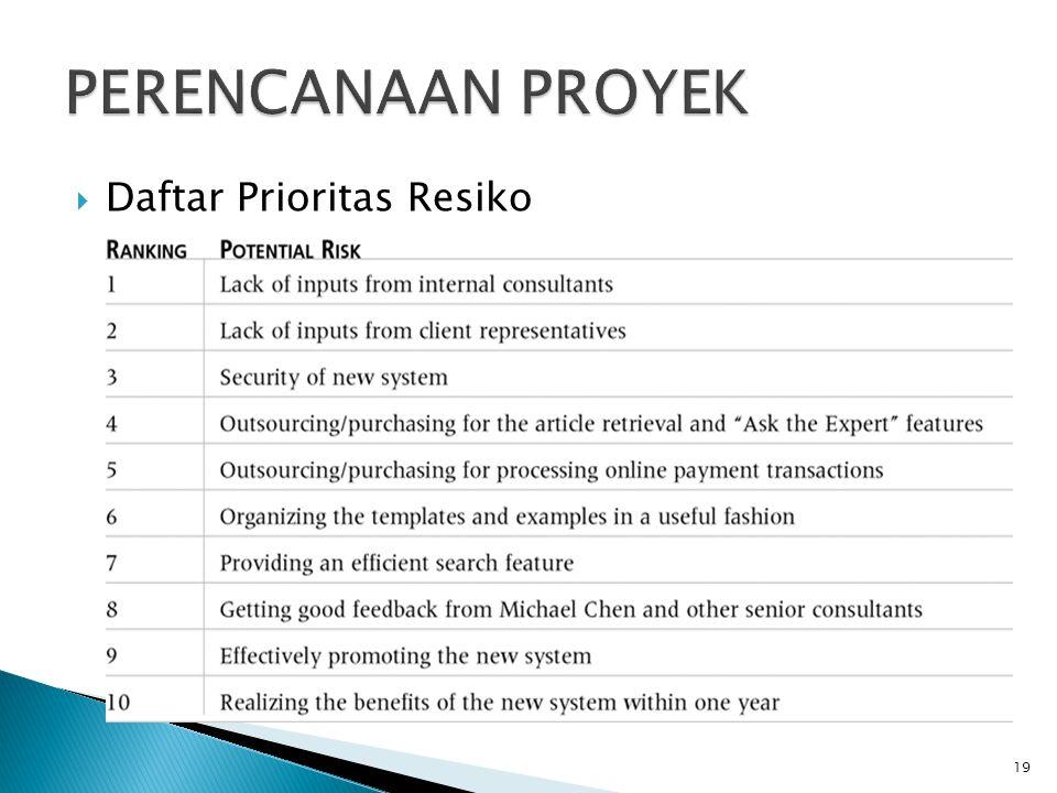  Daftar Prioritas Resiko 19