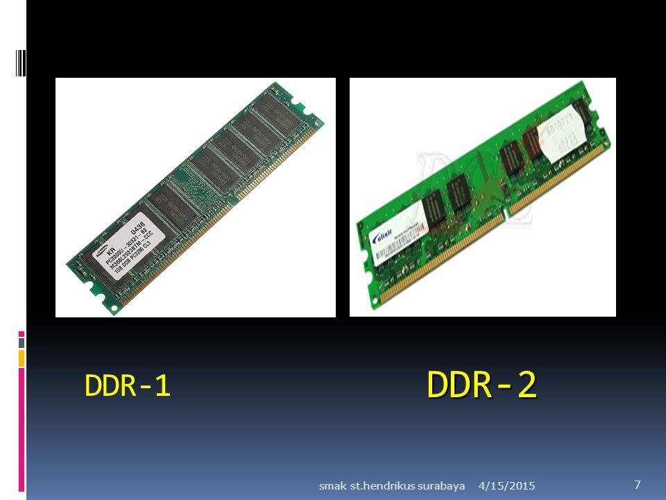 DDR-1 4/15/2015smak st.hendrikus surabaya 7 DDR-2