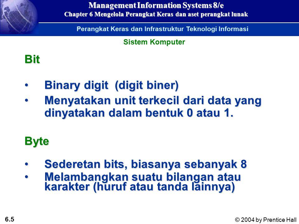 6.4 © 2004 by Prentice Hall Management Information Systems 8/e Chapter 6 Mengelola Perangkat Keras dan aset perangkat lunak Infrastruktur TI dan Perangkat keras Komputer Komponen Dari Suatu Sistem Komputer Figure 6-1
