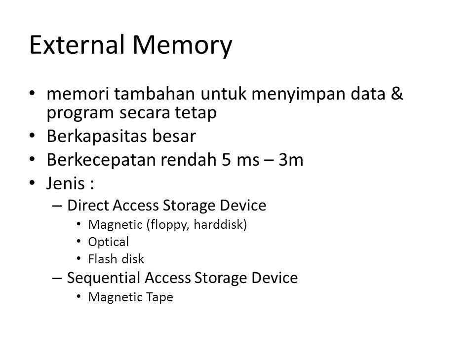 External Memory memori tambahan untuk menyimpan data & program secara tetap Berkapasitas besar Berkecepatan rendah 5 ms – 3m Jenis : – Direct Access S