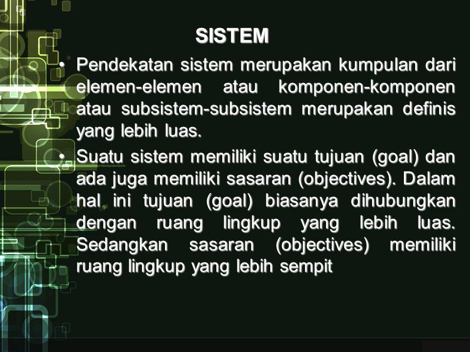 MODEL SISTEM Model sistem sederhana: terdiri dari input, proses dan output.Model sistem sederhana: terdiri dari input, proses dan output.