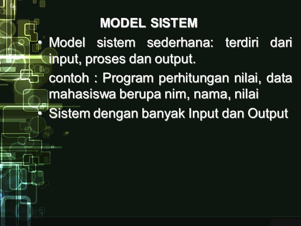 KARAKTERISTIK SISTEM Komponen-komponen Sistem ( Component System )Komponen-komponen Sistem ( Component System ) Berupa susbsistem atau bagian-bagian dari sistem.