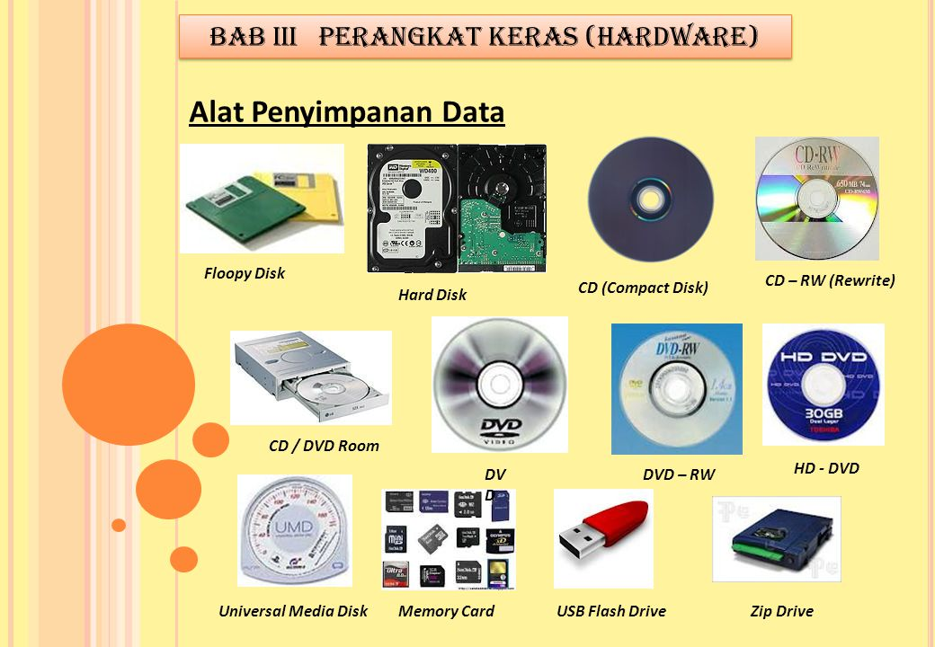 Alat Penyimpanan Data Floopy Disk Hard Disk CD (Compact Disk) CD – RW (Rewrite) DV D DVD – RW HD - DVD CD / DVD Room Memory CardUSB Flash DriveUnivers