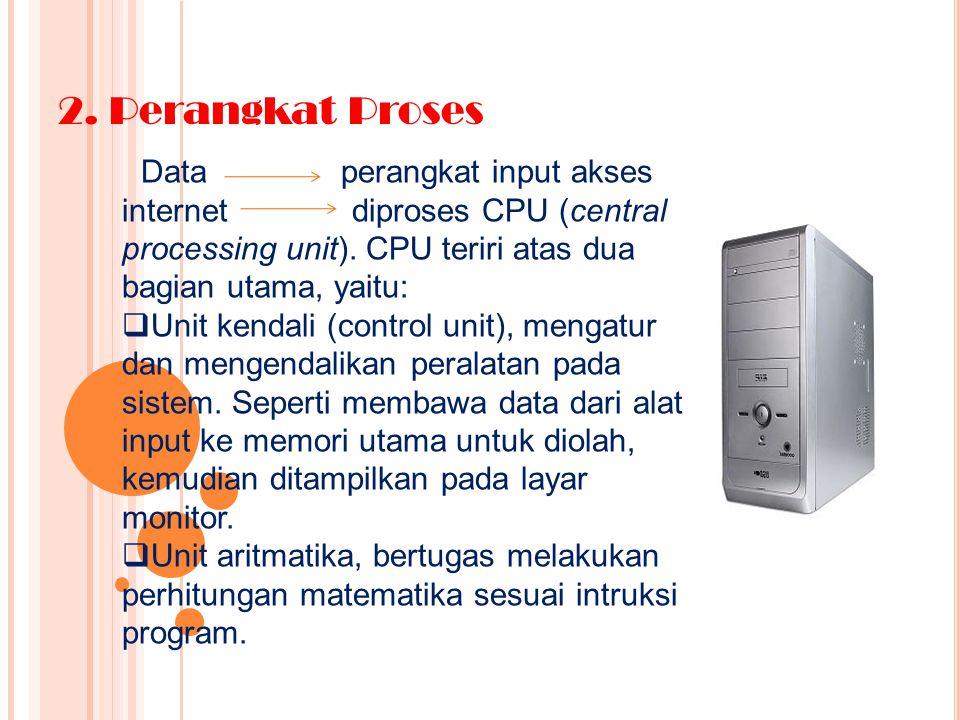 2.Perangkat Proses Data perangkat input akses internet diproses CPU (central processing unit).