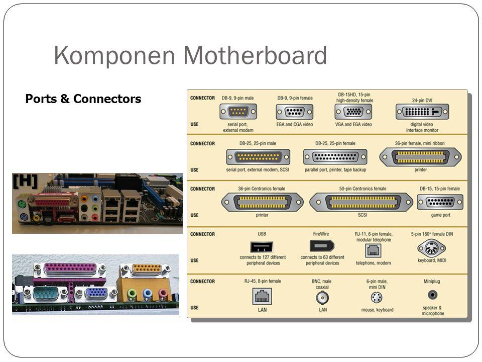 Komponen Motherboard Ports & Connectors