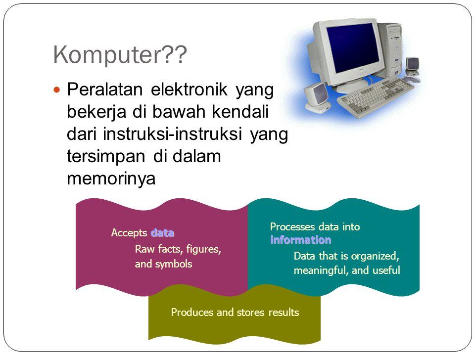Bagian Komputer Hardware Software