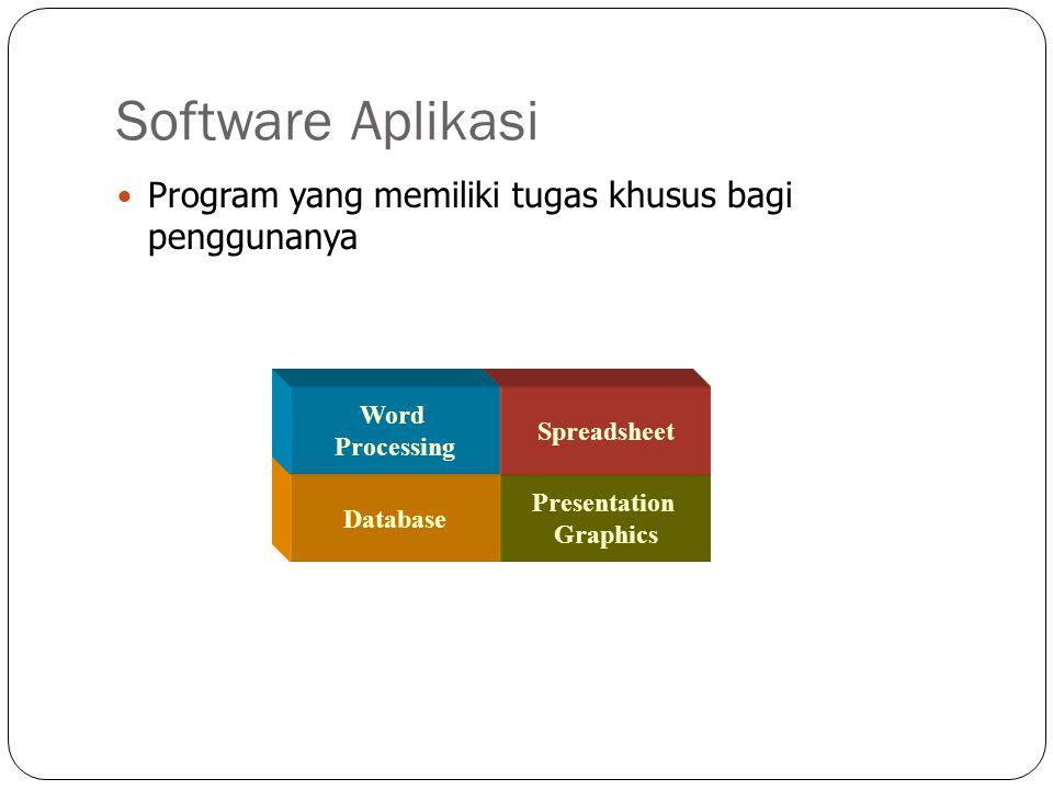 Software Aplikasi Program yang memiliki tugas khusus bagi penggunanya Presentation Graphics Spreadsheet Database Word Processing