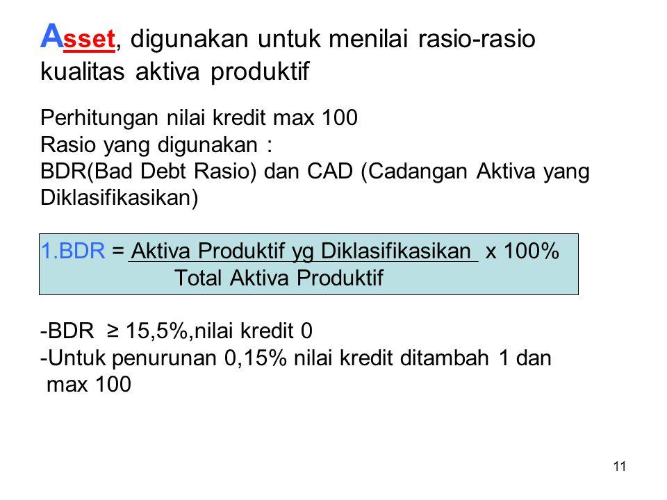 11 A sset, digunakan untuk menilai rasio-rasio kualitas aktiva produktif Perhitungan nilai kredit max 100 Rasio yang digunakan : BDR(Bad Debt Rasio) d