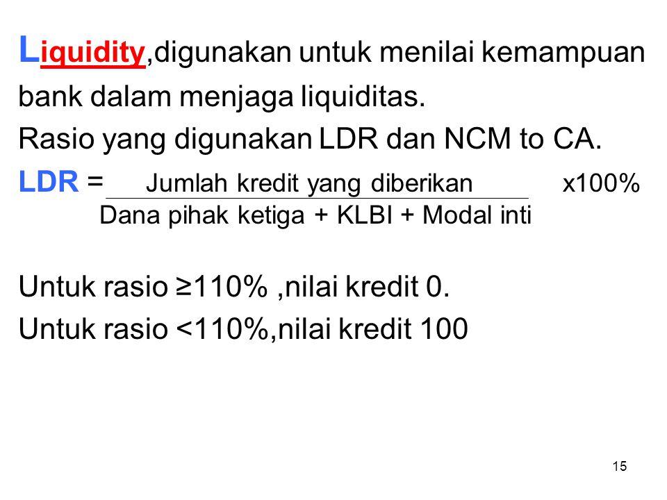 15 L iquidity,digunakan untuk menilai kemampuan bank dalam menjaga liquiditas. Rasio yang digunakan LDR dan NCM to CA. LDR = Jumlah kredit yang diberi