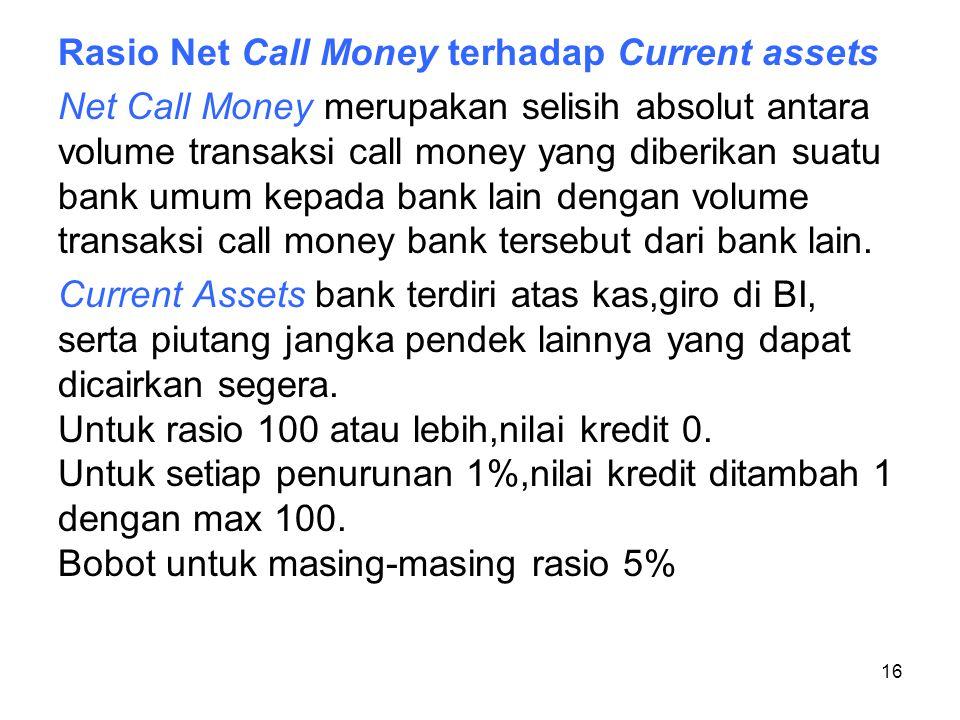 16 Rasio Net Call Money terhadap Current assets Net Call Money merupakan selisih absolut antara volume transaksi call money yang diberikan suatu bank