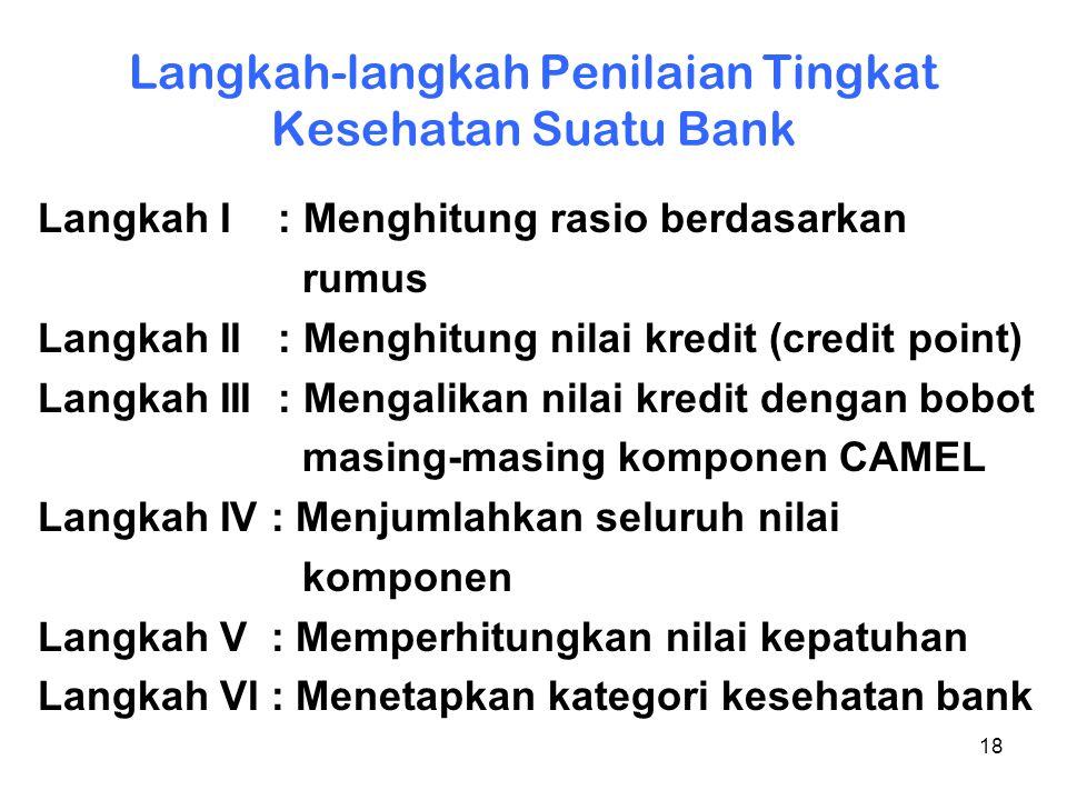 18 Langkah-langkah Penilaian Tingkat Kesehatan Suatu Bank Langkah I : Menghitung rasio berdasarkan rumus Langkah II : Menghitung nilai kredit (credit