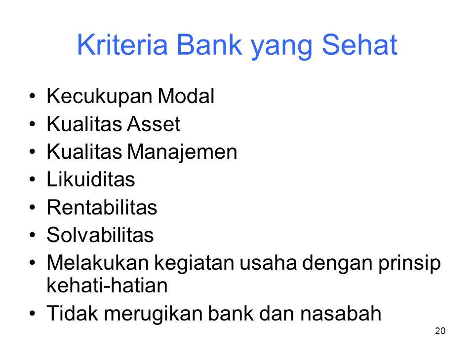 20 Kriteria Bank yang Sehat Kecukupan Modal Kualitas Asset Kualitas Manajemen Likuiditas Rentabilitas Solvabilitas Melakukan kegiatan usaha dengan pri