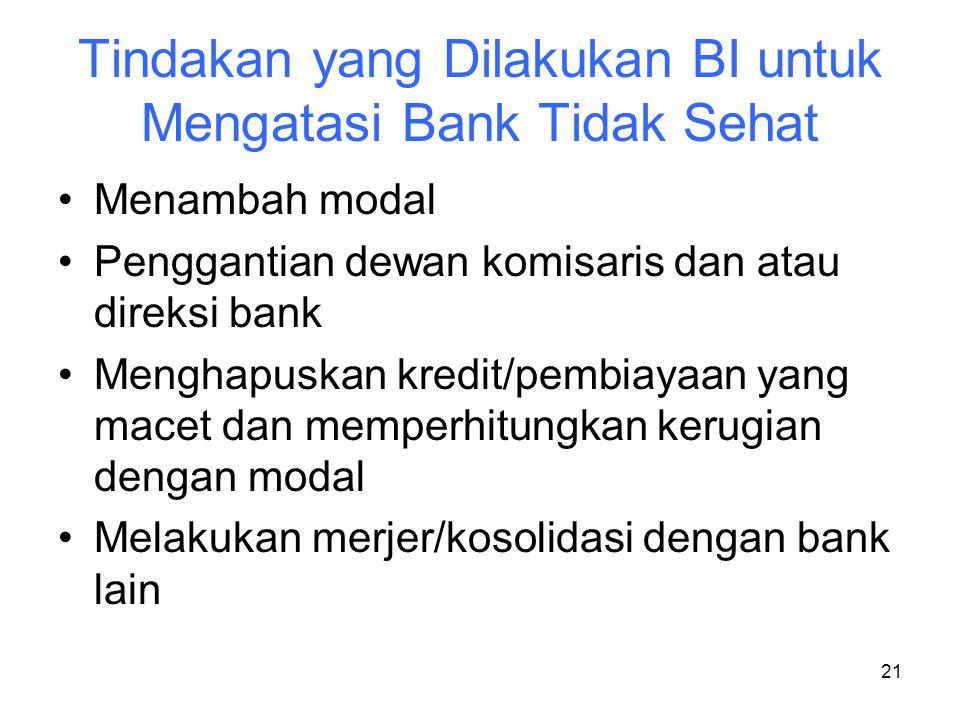 21 Tindakan yang Dilakukan BI untuk Mengatasi Bank Tidak Sehat Menambah modal Penggantian dewan komisaris dan atau direksi bank Menghapuskan kredit/pe