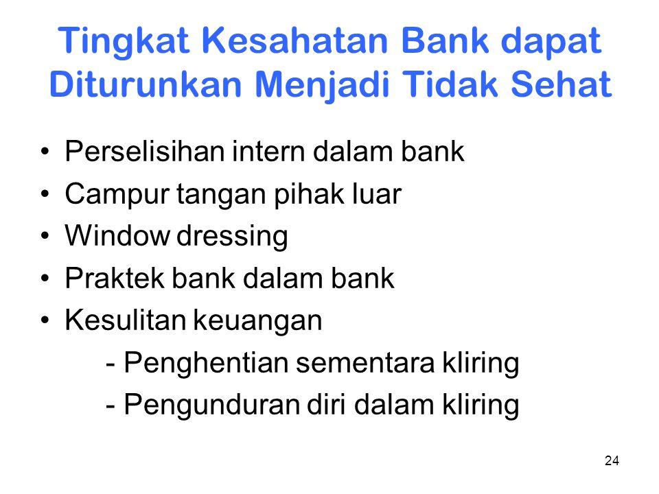 24 Tingkat Kesahatan Bank dapat Diturunkan Menjadi Tidak Sehat Perselisihan intern dalam bank Campur tangan pihak luar Window dressing Praktek bank da