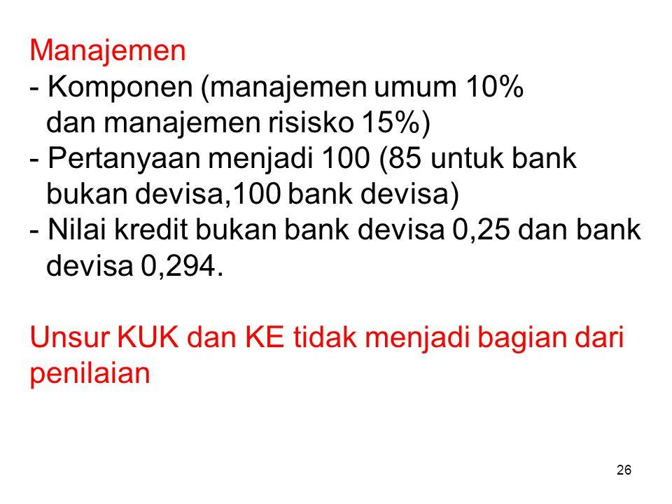 26 Manajemen - Komponen (manajemen umum 10% dan manajemen risisko 15%) - Pertanyaan menjadi 100 (85 untuk bank bukan devisa,100 bank devisa) - Nilai k