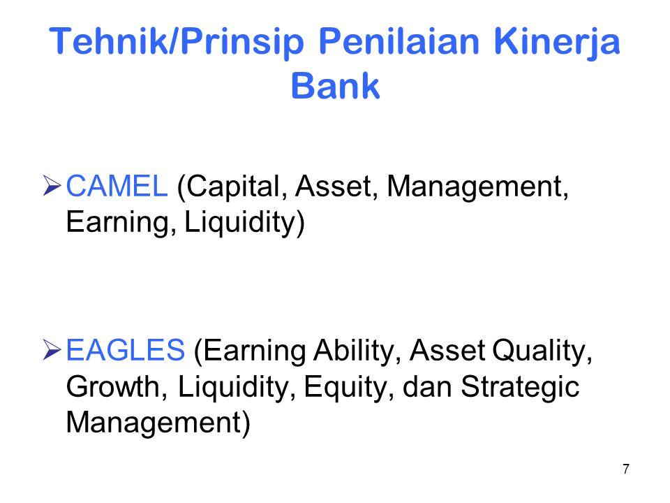 7 Tehnik/Prinsip Penilaian Kinerja Bank  CAMEL (Capital, Asset, Management, Earning, Liquidity)  EAGLES (Earning Ability, Asset Quality, Growth, Liq