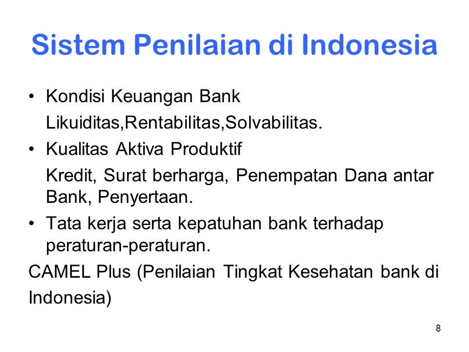8 Sistem Penilaian di Indonesia Kondisi Keuangan Bank Likuiditas,Rentabilitas,Solvabilitas. Kualitas Aktiva Produktif Kredit, Surat berharga, Penempat