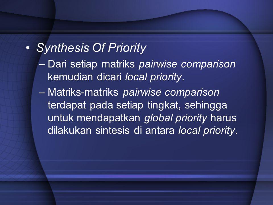Synthesis Of Priority –Dari setiap matriks pairwise comparison kemudian dicari local priority. –Matriks-matriks pairwise comparison terdapat pada seti