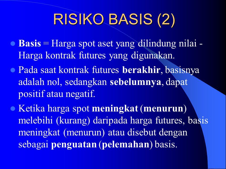 RISIKO BASIS (1) Dalam praktik, lindung nilai seringkali samar- samarkarena tiga alasan: 1. Aset yang harganya dilindung nilai mungkin tidak secara ny