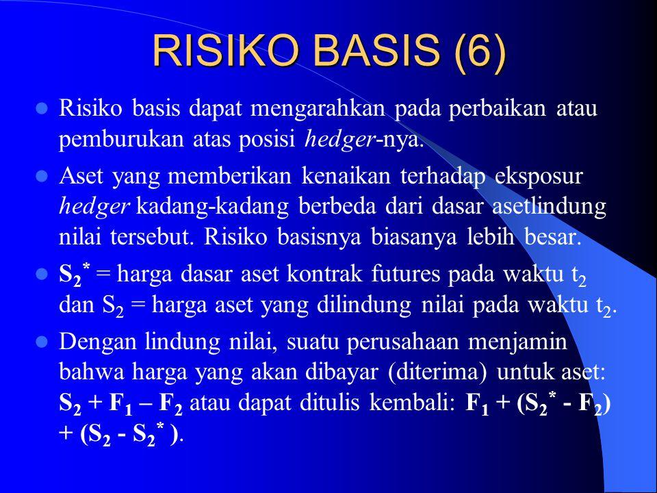 RISIKO BASIS (4) Harga efektif yang dicapai untuk aset dengan lindung nilai jual: S 2 + F 1 – F 2 = F 1 + b 2. Risiko lindung nilai: ketidakpastian ya