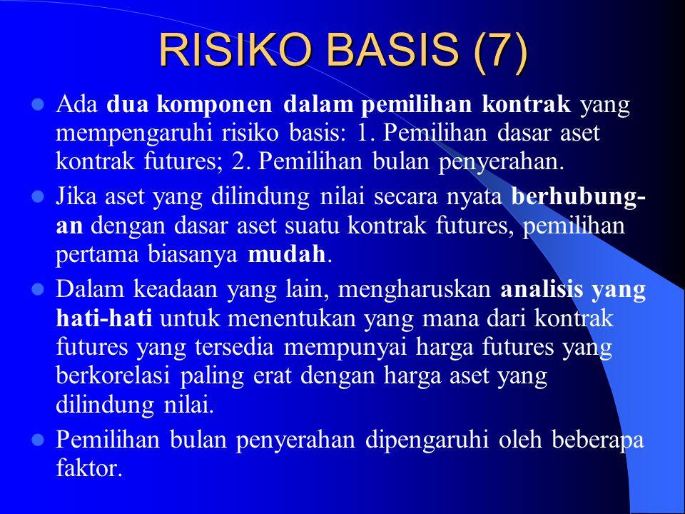 RISIKO BASIS (6) Risiko basis dapat mengarahkan pada perbaikan atau pemburukan atas posisi hedger-nya. Aset yang memberikan kenaikan terhadap eksposur