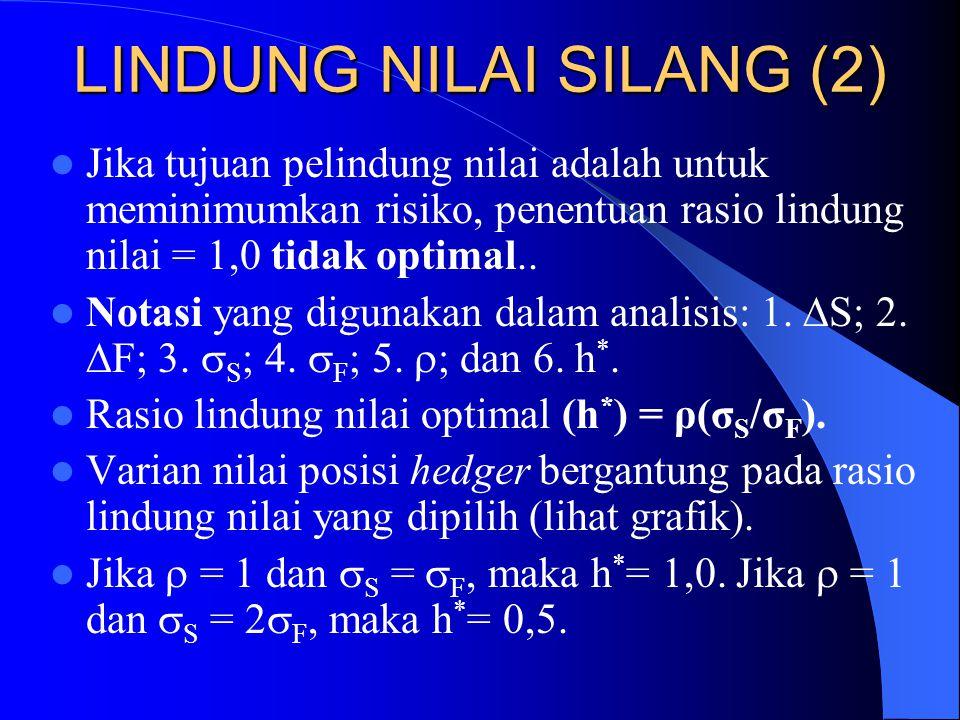LINDUNG NILAI SILANG (1) Lindung nilai silang terjadi ketika dua aset berbeda.