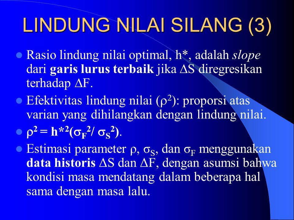 LINDUNG NILAI SILANG (2) Jika tujuan pelindung nilai adalah untuk meminimumkan risiko, penentuan rasio lindung nilai = 1,0 tidak optimal..