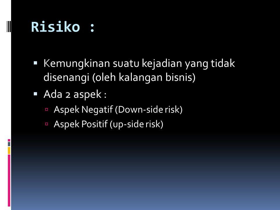 Risiko :  Kemungkinan suatu kejadian yang tidak disenangi (oleh kalangan bisnis)  Ada 2 aspek :  Aspek Negatif (Down-side risk)  Aspek Positif (up