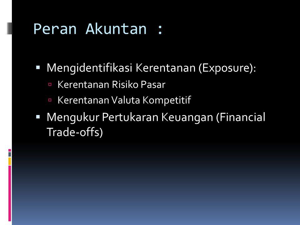 Peran Akuntan :  Mengidentifikasi Kerentanan (Exposure):  Kerentanan Risiko Pasar  Kerentanan Valuta Kompetitif  Mengukur Pertukaran Keuangan (Fin