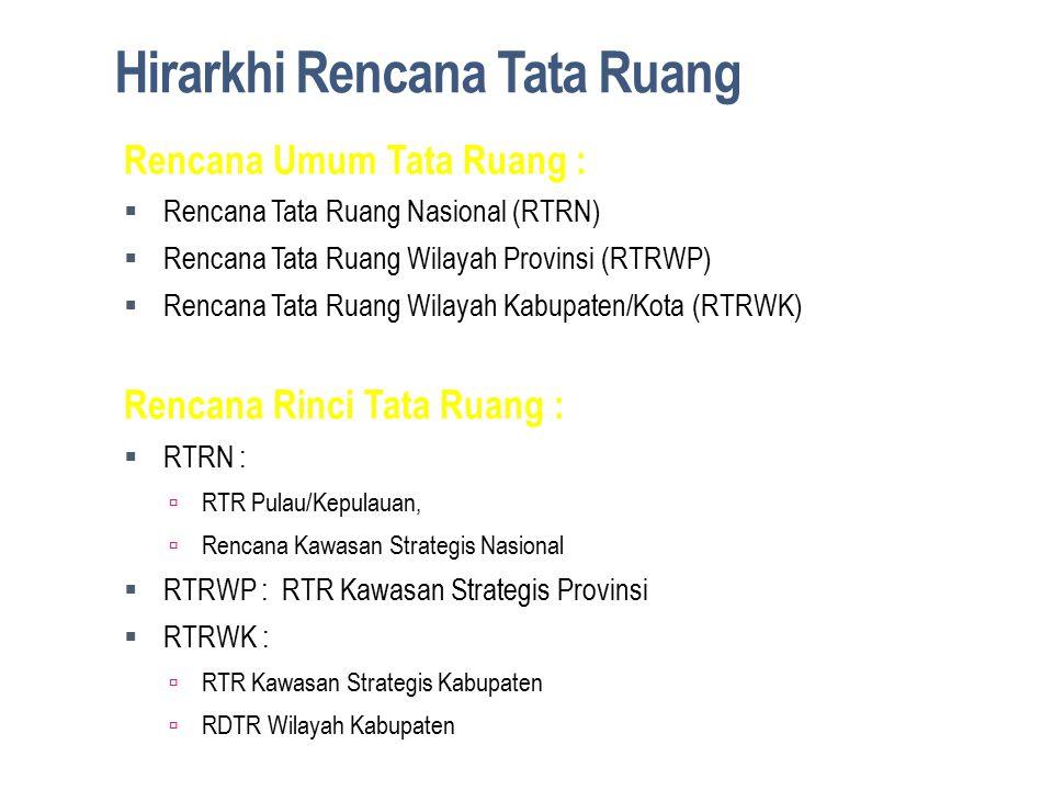 Hirarkhi Rencana Tata Ruang Rencana Umum Tata Ruang :  Rencana Tata Ruang Nasional (RTRN)  Rencana Tata Ruang Wilayah Provinsi (RTRWP)  Rencana Tat